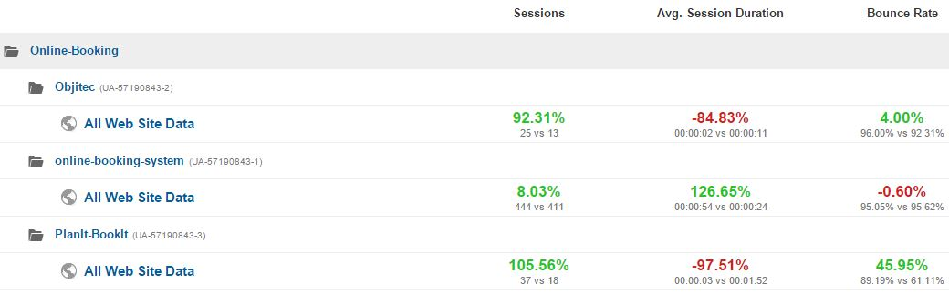 december 2015 analytics results